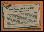 1978 Topps #1   -  Mike Bossy Highlights Back Thumbnail