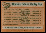 1978 Topps #264   Stanley Cup Finals - Canadiens win 3rd straight cup Back Thumbnail
