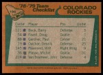1978 Topps #196   Rockies Team Checklist Back Thumbnail