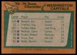 1978 Topps #208   Capitals Team Checklist Back Thumbnail