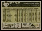 1961 Topps #370  Roy Face  Back Thumbnail