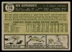1961 Topps #176  Ken Aspromonte  Back Thumbnail