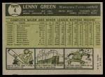 1961 Topps #4  Lenny Green  Back Thumbnail
