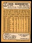 1968 Topps #63  Dick Kenworthy  Back Thumbnail