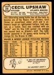 1968 Topps #286  Cecil Upshaw  Back Thumbnail