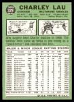 1967 Topps #329  Charlie Lau  Back Thumbnail