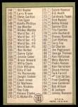 1967 Topps #103 DOT  -  Mickey Mantle Checklist 2 Back Thumbnail