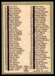 1967 Topps #62 T  -  Frank Robinson Checklist 1 Back Thumbnail
