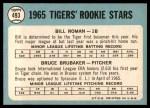1965 Topps #493   -  Bill Roman / Bruce Brubaker Tigers Rookies Back Thumbnail
