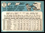 1965 Topps #215  Pete Ward  Back Thumbnail