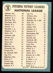 1965 Topps #10   -  Juan Marichal / Larry Jackson / Ray Sadecki NL Pitching Leaders Back Thumbnail