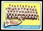 1965 Topps #338   Phillies Team Front Thumbnail