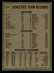 1971 Topps #624   Athletics Team Back Thumbnail