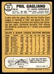 1968 Topps #479  Phil Gagliano  Back Thumbnail