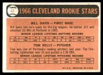 1966 Topps #44   -  Tom Kelley / Bill Davis Indians Rookies Back Thumbnail