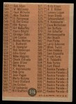 1962 Topps #516 YEL  Checklist 7 Back Thumbnail