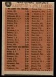 1962 Topps #56   -  Warren Spahn / Jim O'Toole / Curt Simmons / Mike McCormick NL ERA Leaders Back Thumbnail