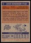 1972 Topps #12  Dave Sorensen   Back Thumbnail