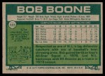 1977 Topps #545  Bob Boone  Back Thumbnail