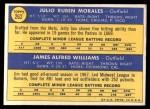 1970 Topps #262   -  Jerry Morales / Jim Williams Padres Rookies Back Thumbnail