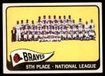 1965 Topps #426   Braves Team Front Thumbnail