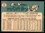 1965 Topps #69  Bill Virdon  Back Thumbnail