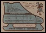 1979 Topps #17  Willie Huber  Back Thumbnail