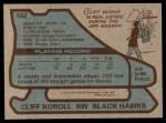 1979 Topps #102  Cliff Koroll  Back Thumbnail