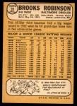 1968 Topps #20  Brooks Robinson  Back Thumbnail