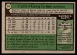 1979 Topps #579  Greg Gross  Back Thumbnail