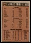 1972 Topps #688   Cardinals Team Back Thumbnail