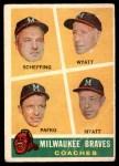 1960 Topps #464   -  Bob Scheffing / Whitlow Wyatt / Andy Pafko / George Myatt Braves Coaches Front Thumbnail