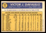 1970 Topps #256  Vic Davalillo  Back Thumbnail