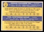 1970 Topps #267   -  Herman Hill / Paul Ratliff Twins Rookies Back Thumbnail