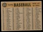 1960 Topps #332   Yankees Team Checklist Back Thumbnail