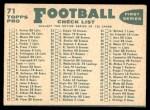 1960 Topps #71   Rams Team Checklist Back Thumbnail