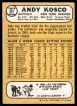 1968 Topps #524  Andy Kosco  Back Thumbnail