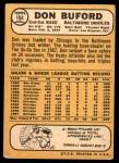 1968 Topps #194  Don Buford  Back Thumbnail