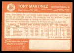 1964 Topps #404  Tony Martinez  Back Thumbnail