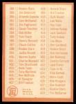 1964 Topps #362   Checklist 5 Back Thumbnail