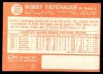 1964 Topps #522  Bob Tiefenauer  Back Thumbnail