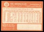 1964 Topps #435  Vic Davalillo  Back Thumbnail