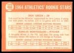1964 Topps #466   -  Dick Green / Aurelio Monteagudo Athletics Rookies Back Thumbnail
