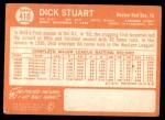 1964 Topps #410  Dick Stuart  Back Thumbnail