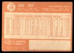1964 Topps #346  Joey Jay  Back Thumbnail