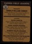 1973 Topps #12 ORG  -  Don Zimmer / Dave Garcia / Johnny Podres / Bob Skinner / Whitey Wietelmann Padres Leaders Back Thumbnail