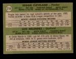 1971 Topps #216   -  Reggie Cleveland / Luis Melendez Cardinals Rookies Back Thumbnail