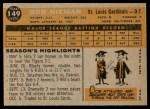 1960 Topps #149  Bob Nieman  Back Thumbnail