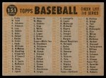 1960 Topps #151   Giants Team Checklist Back Thumbnail
