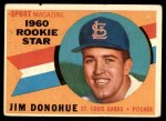 1960 Topps #124   -  Jim Donohue Rookie Star Front Thumbnail